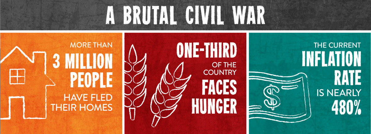 Infographic about the impacts of the civil war