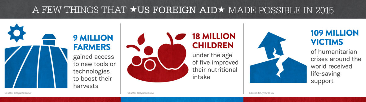 What US foreign aid makes possible